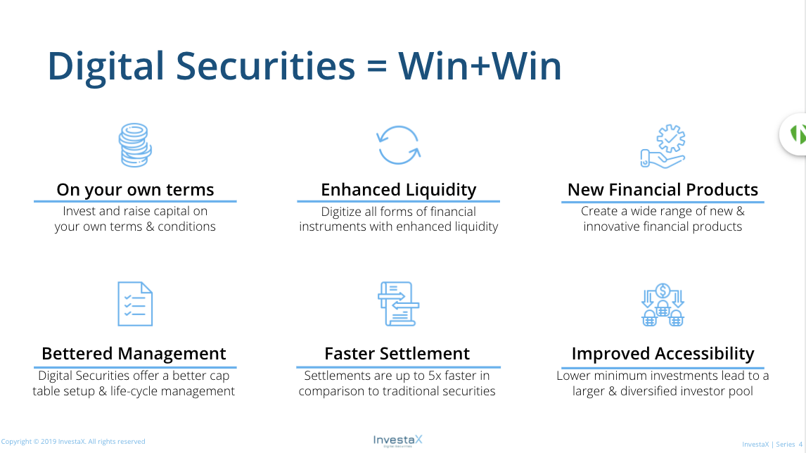 Digital Securities Q3 2020 Update